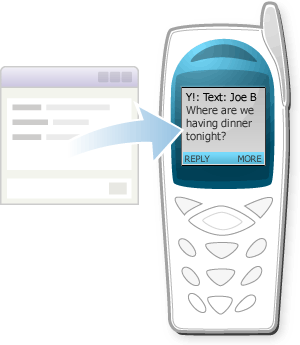 SMS &mdash; Send text messages to mobile phones