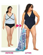 55a0939ca24 Confidence and Style Blog: How To Choose the Best Swimsuit For Your Body  Shape