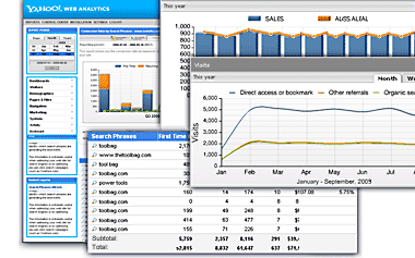 A screenshot of Yahoo! Web Analytics
