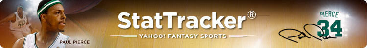 Yahoo! Sports Fantasy Basketball StatTracker