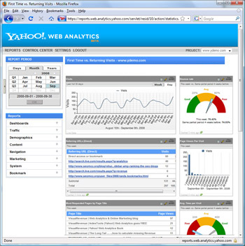 Yahoo Web Analytics dashboard