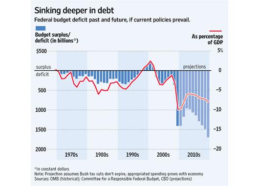 debt-chart.jpg