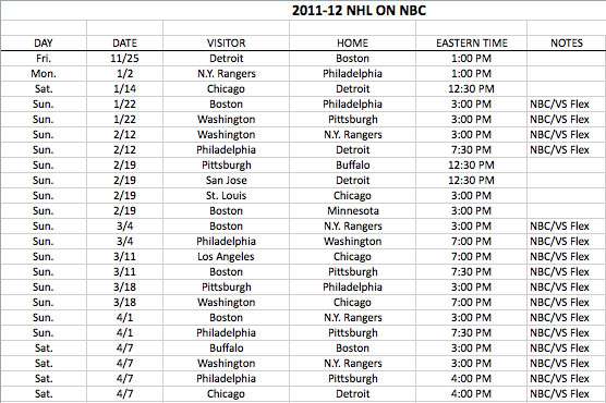 Winners, losers in NBC Sports 2011-12 NHL TV schedule