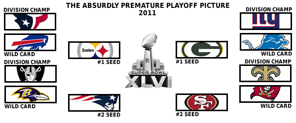 The absurdly premature 2011 playoff picture: Week 9