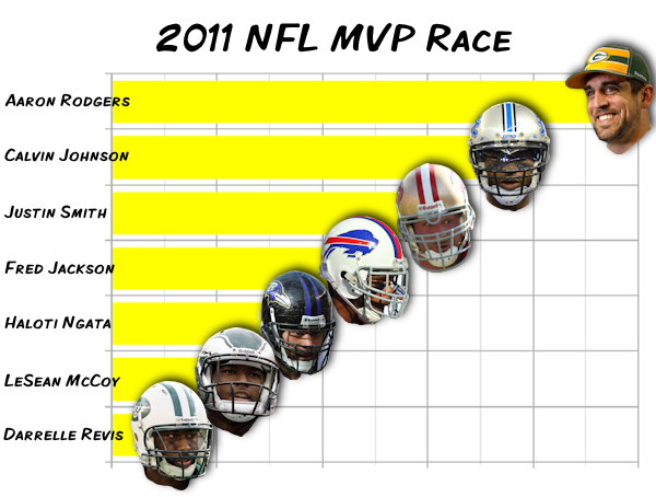 The NFL's MVP race at the halfway point