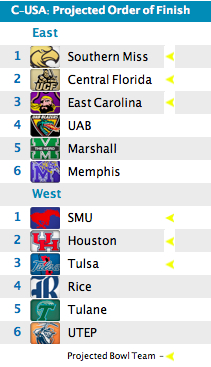 C-USA Forecast: Finally, SMU rides again