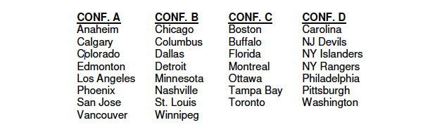 NHL approves 4-conference realignment, new playoff format