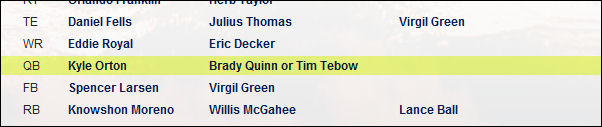 The Broncos are committed to non-committal on Quinn vs. Tebow