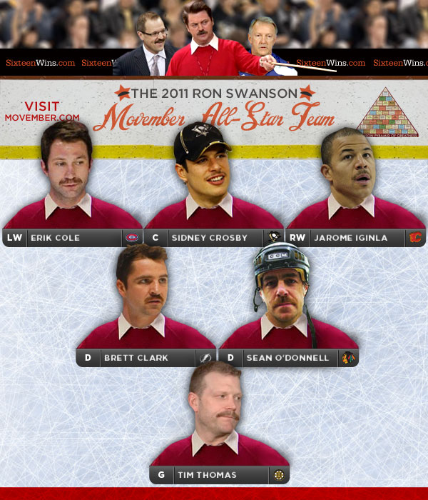 Farewell, Movember: The 2011 Ron Swanson NHL All-Star Team