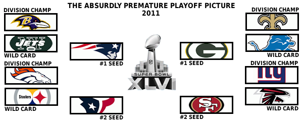 The not-at-all premature 2011 playoff picture: Week 15