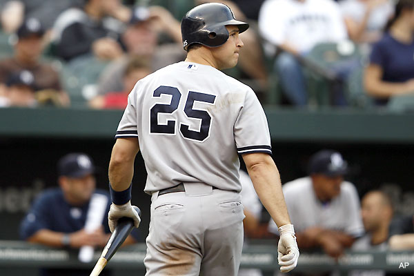 Slumpbot .200: Mark Teixeira's bat hasn't matched his inflated contract