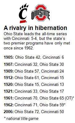 Cincinnati-Ohio State is a forgotten rivalry in need of revival