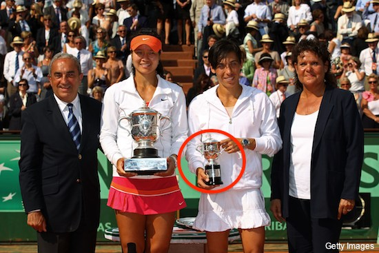 Oops! French Open officials gave runner-up the winner's trophy