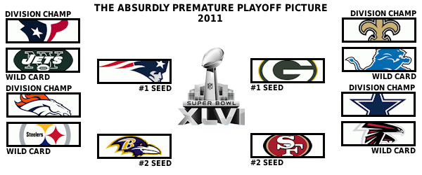 The appropriately timed 2011 playoff picture: Week 14