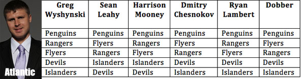 Puck Daddy's 2011-12 NHL Eastern Conference Staff Prognostications