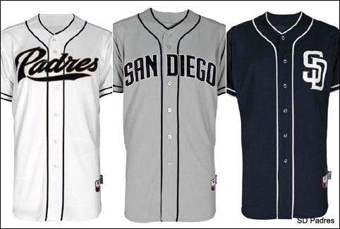 Yawn: San Diego's 'new' uniforms as snoozeworthy as last effort