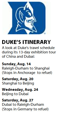 How much did Duke pay for charter flights to China and Dubai?
