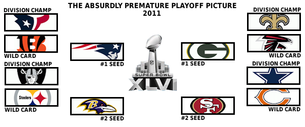 The not very premature 2011 playoff picture: Week 13