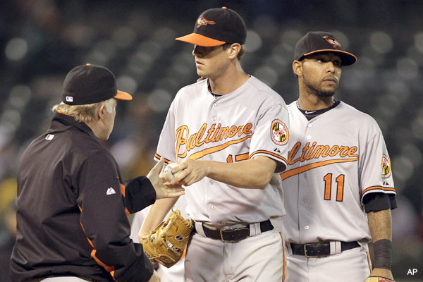 Detention Lecture: Your 2011 Baltimore Orioles