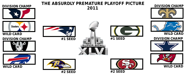 The absurdly premature 2011 playoff picture: Week 7