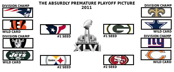 The absurdly premature 2011 playoff picture: Week 11