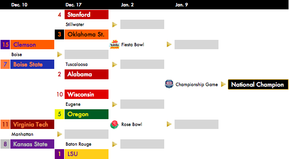 The Doc Sat Playoff Plan: 2011 bracket, engaged