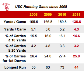 Headlinin': USC's backfield gets another five-star jolt