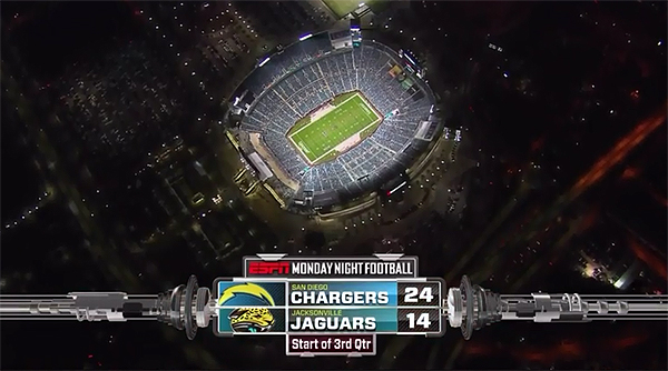ESPN confuses new Jacksonville with old Jacksonville, and … Charlotte?