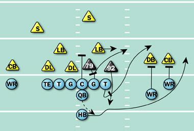 Play diagram