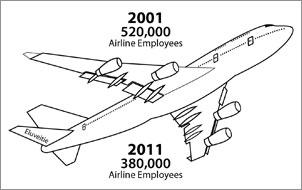 air_travel/