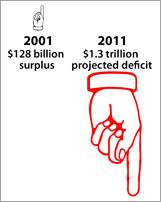federal_deficit/