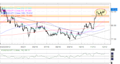 Forex_US_Dollar_Down_Before_Hyped_FOMC_Meeting__What_to_Expect_fx_news_technical_analysis_body_Picture_10.png, Forex: US Dollar Down Before Hyped FOMC...