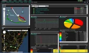 Plixer and EMA Quantify Network Traffic Monitoring ROI