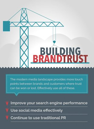 Building Brand Trust Over Multiple Channels image Building Brand Trust 745x1024