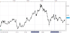 Forex_News_USDJPY_Holds_Near_Highs_After_Claims_U_of_Mich_Confidence_body_Picture_1.png, Forex News: USD/JPY Holds Near Highs After Claims, U. of Mich...