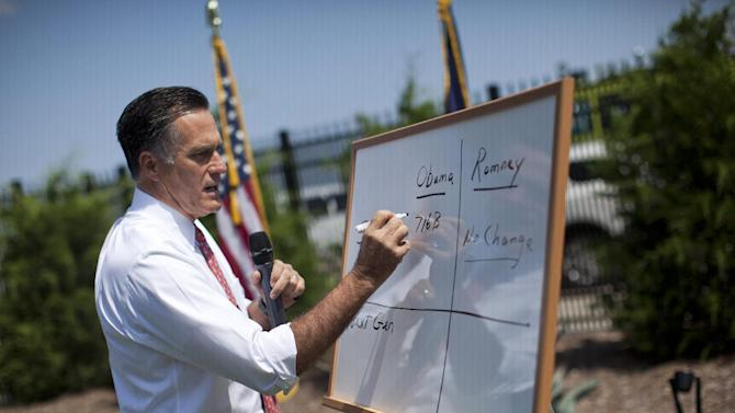 Republican presidential candidate, former Massachusetts Gov. Mitt Romney writes on a white board as he talks about Medicare during a news conference at Spartanburg International Airport, Thursday, Aug. 16, 2012, in Greer, S.C .  (AP Photo/Evan Vucci)