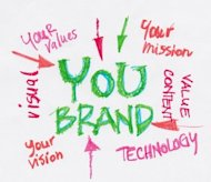 Should You Create a Personal Brand? image Personal Branding Brand 300x259