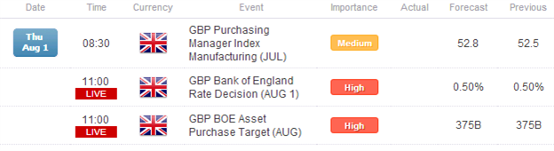 FX_Headlines_Euro_Looks_to_ECB_for_Support_After_Strong_PMI_Revisions_body_x0000_i1028.png, FX Headlines: Euro Looks to ECB for Support After Strong PMI Revisions