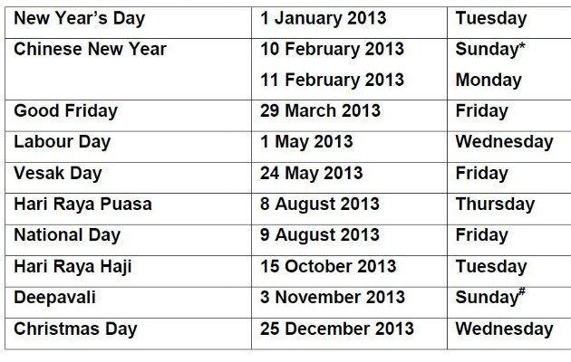 Five long weekends in 2013