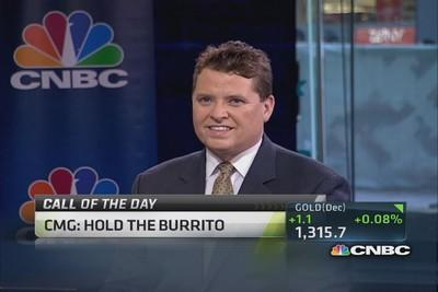 Chipotle due for modest pullback: Analyst