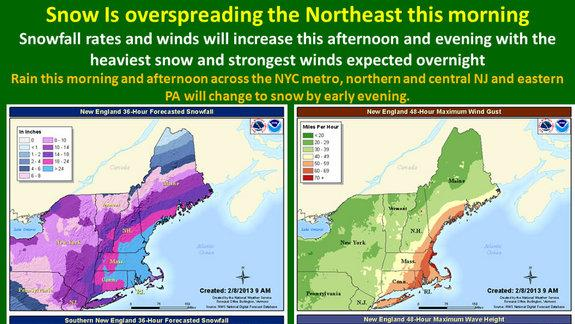 What's Causing All This Snow?