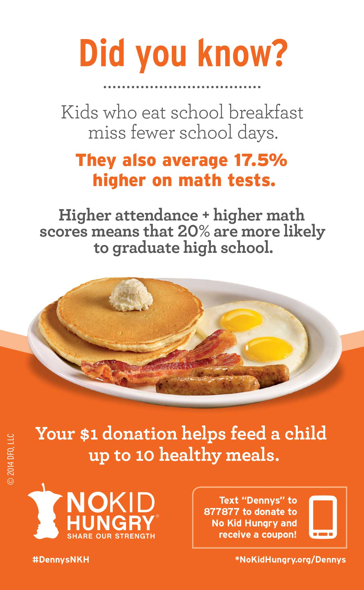 "1 in 5 kids struggle with hunger in the U.S. Text ""Dennys"" to 877877 to donate to No Kid Hungry and receive a coupon worth $5 off your next meal a..."