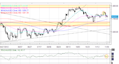 Forex_Euro_Yen_Higher_Against_US_Dollar_to_Start_December_fx_news_currency_trading_technical_analysis_body_Picture_1.png, Forex: Euro, Yen Higher Agai...