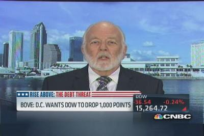 Violent market move would spur Congress to act: Bove