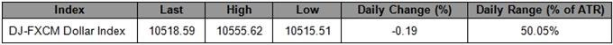 Forex_USDOLLAR_to_Benefit_from_Fed_Exit_Strategy-_Higher_High_on_Tap_body_ScreenShot073.jpg, USDOLLAR to Benefit from Fed Exit Strategy- Higher High on Tap