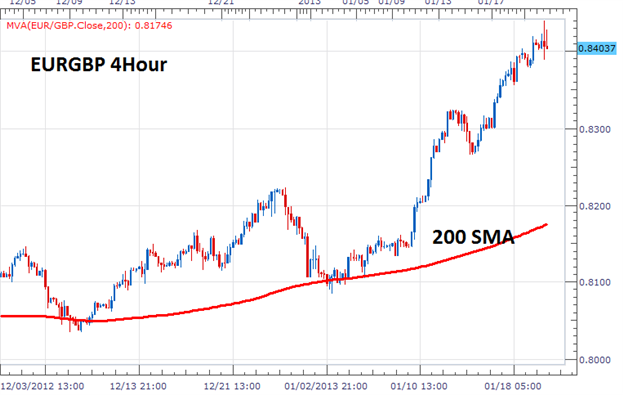 Learn_Forex_A_Simple_Stochastics_Strategy_body_Picture_3.png, Learn Forex: A Simple Stochastics Strategy