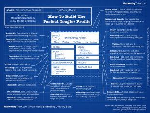 How To Build The Perfect Google Plus Profile (Infographic) image Perfect Google Profile