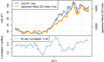 forex_sentiment_warns_of_USDJPY_break_higher_body_Picture_6.png, The USDJPY Breakout is the Real Deal, but What's the Major Risk?