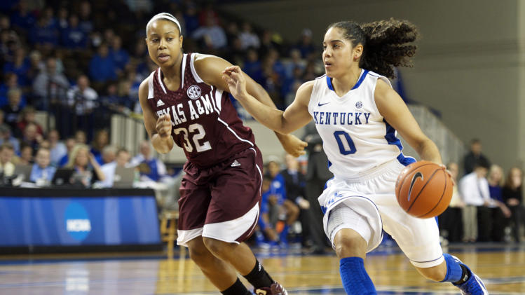 NCAA Womens Basketball: Texas A&M at Kentucky