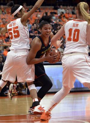 No. 8 Maryland snaps skid, beats Syracuse 89-64